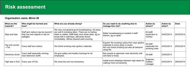 Health and safety policy Risk assessments NURI HA – Health Safety Risk Assessment